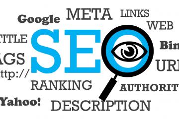 Successful Affiliate Marketing Websites