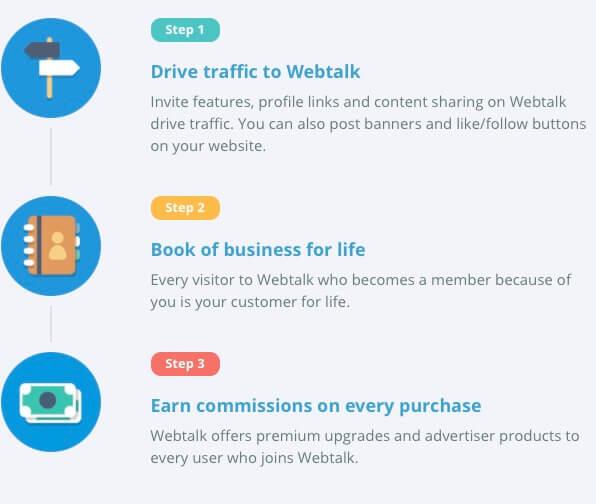 How WebTalk Works