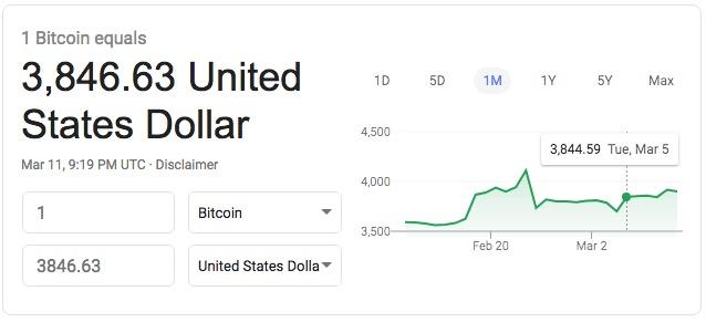 name of bitcoin company in usa