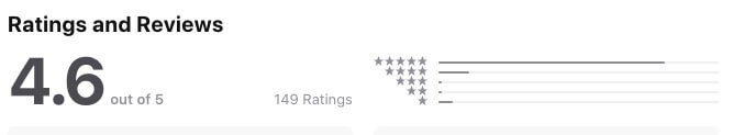 iOS rating